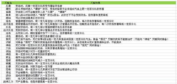 霸域_天赋系统2
