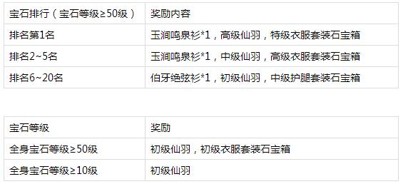说明:https://image.9game.cn/2018/1/19/19229573.png